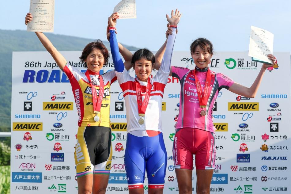 全日本自転車競技選手権ロードレース大会