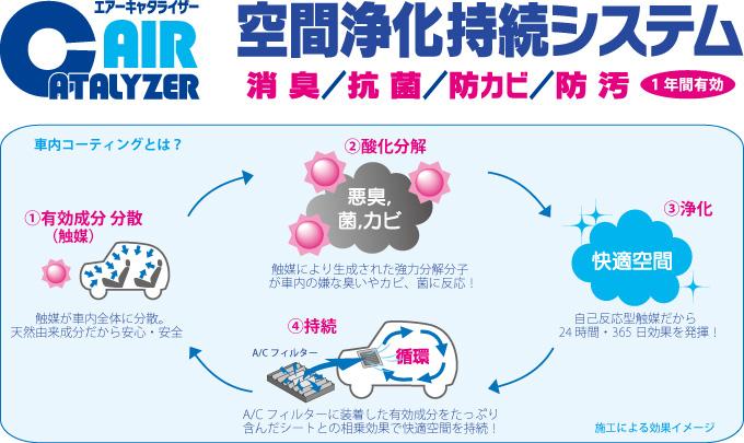 AR-K エアーキャタライザー
