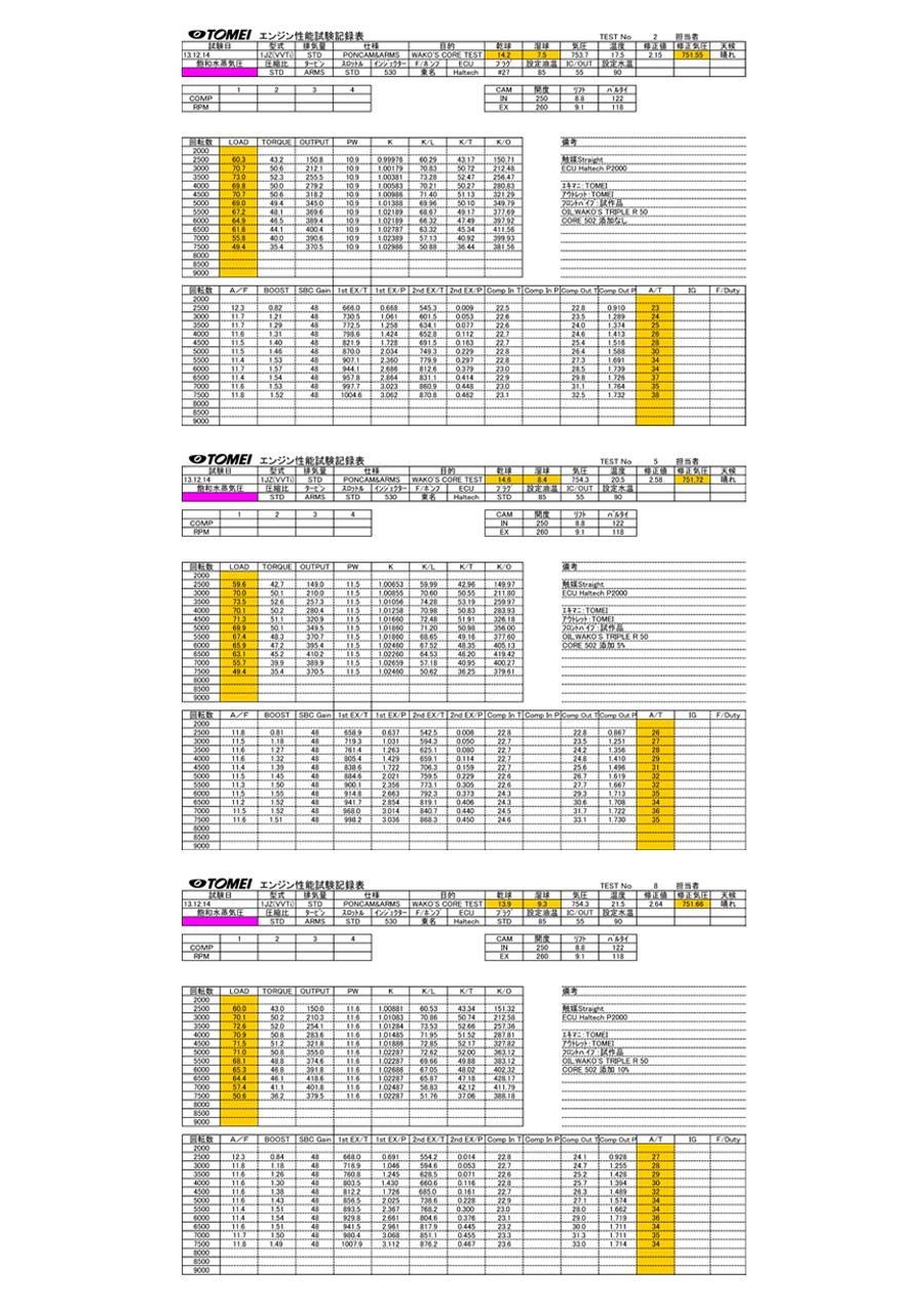 エンジン性能試験記録表